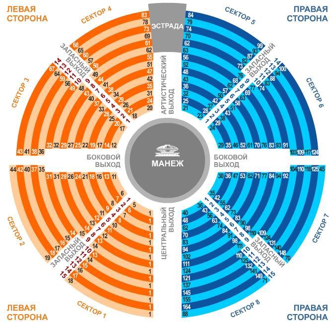 Схема места в зале Гомельского государственного цирка  г. Гомель  Беларусь