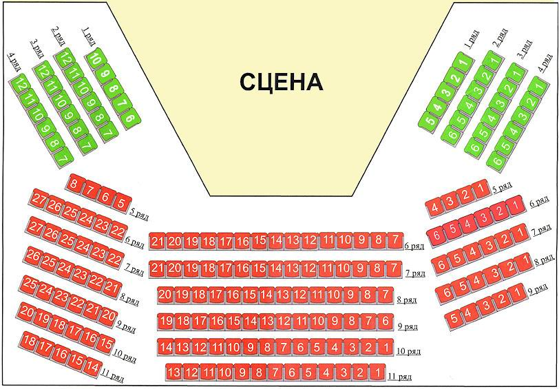Схема мест в зале   План зала  Гомельский городской молодежный театр  г. Гомель  Беларусь